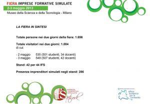 Impresa Formativa Simulata - numeri fiera1